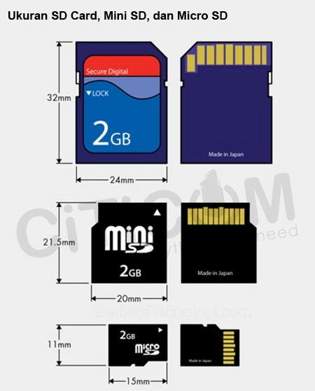 Ukuran Memory Card
