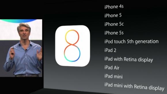 Gambar iOS 8
