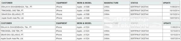 iPhone 6 A1586 dan iPhone 6 plus A1524 Ditjen Postel