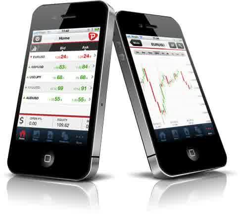 teknologi trading forex