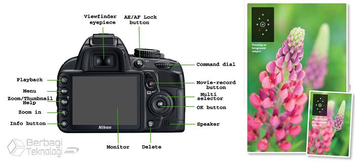 Cara Setting Kamera DSLR Yang Benar