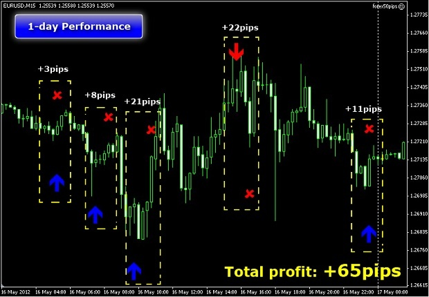 Saham atau forex forex rsi indicator free download