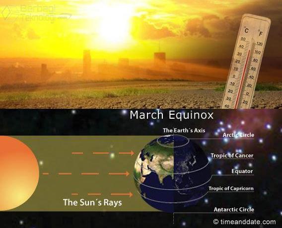 Gelombang Panas Equinox