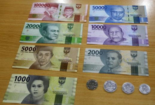 11 Tipe Uang Rupiah Baru