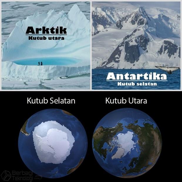 Kutub Bumi Diprediksi Akan Berbalik Arah
